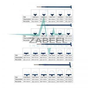Electrosurgical Pencil & Electrode Zabeel
